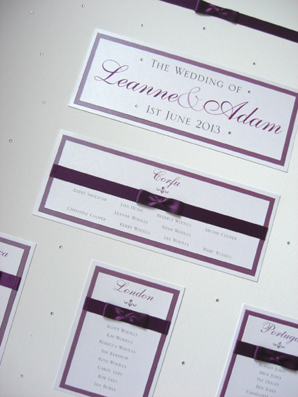 Jeeves Table Plan